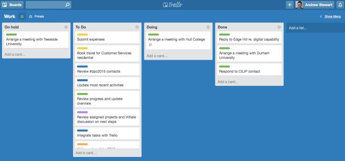 A screenshot of my personal Trello board